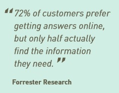 Forrester Research 1