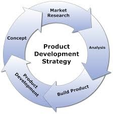 Product Development Strategy  Scorpio Connect