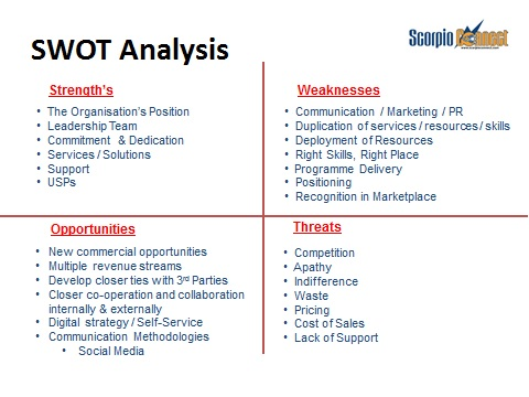 business analysis research Get an overview of the swot analysis business tool, including what it involves, the benefits of using one, and how to conduct one for your business.