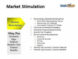 Market Stimulation