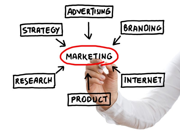 Marketing Strategy 2
